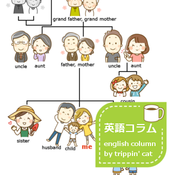 家族親戚の英語の言い方まとめ家系図一覧